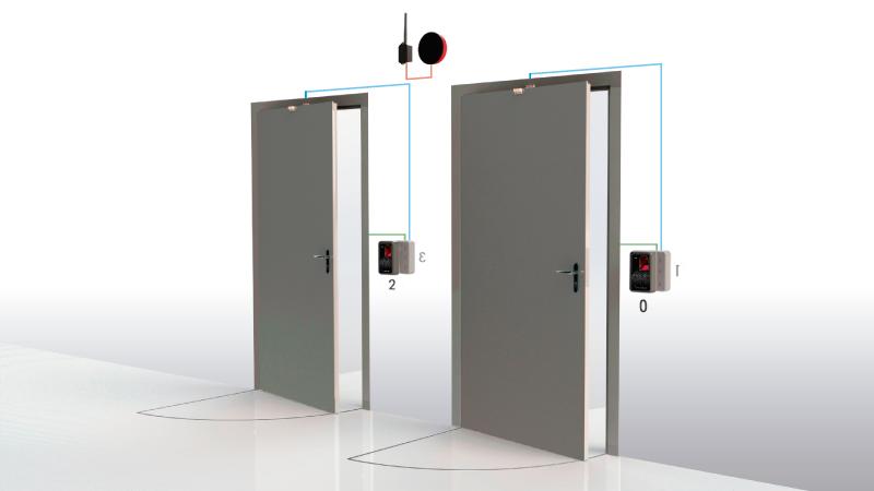 ... ID Box 5 ... & ID Box Wireless - Controladora para módulos externos - Acronym